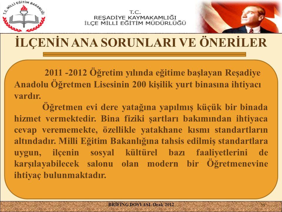 İLÇENİN ANA SORUNLARI VE ÖNERİLER BRİFİNG DOSYASI- Ocak 2012 2011 -2012 Öğretim yılında eğitime başlayan Reşadiye Anadolu Öğretmen Lisesinin 200 kişil