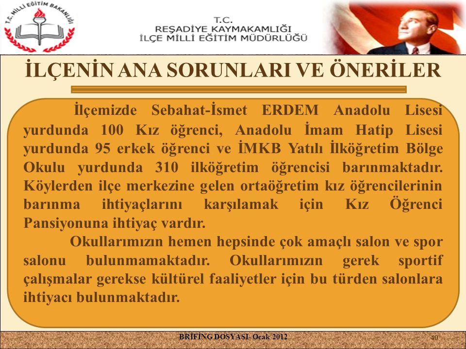 İLÇENİN ANA SORUNLARI VE ÖNERİLER BRİFİNG DOSYASI- Ocak 2012 İlçemizde Sebahat-İsmet ERDEM Anadolu Lisesi yurdunda 100 Kız öğrenci, Anadolu İmam Hatip
