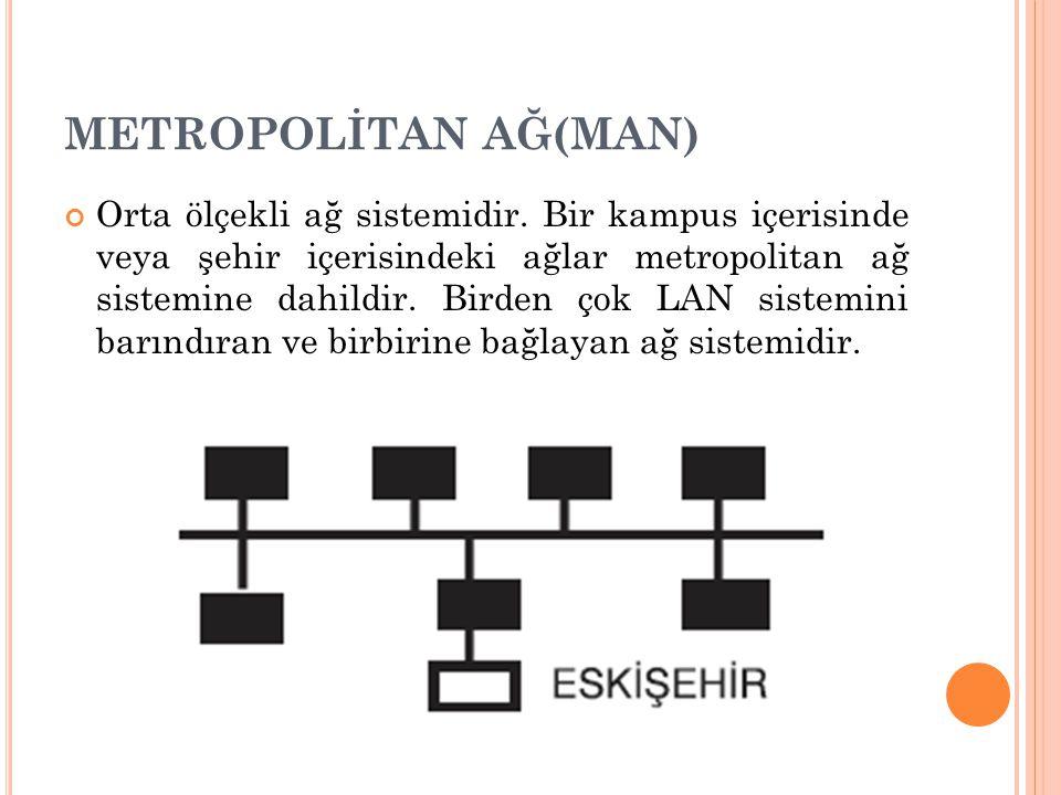 METROPOLİTAN AĞ(MAN) Orta ölçekli ağ sistemidir. Bir kampus içerisinde veya şehir içerisindeki ağlar metropolitan ağ sistemine dahildir. Birden çok LA