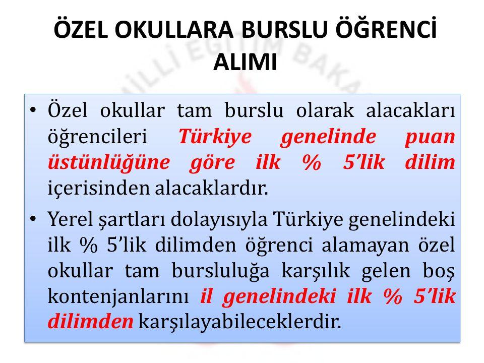 ÖZEL OKULLARA BURSLU ÖĞRENCİ ALIMI Özel okullar tam burslu olarak alacakları öğrencileri Türkiye genelinde puan üstünlüğüne göre ilk % 5'lik dilim içe