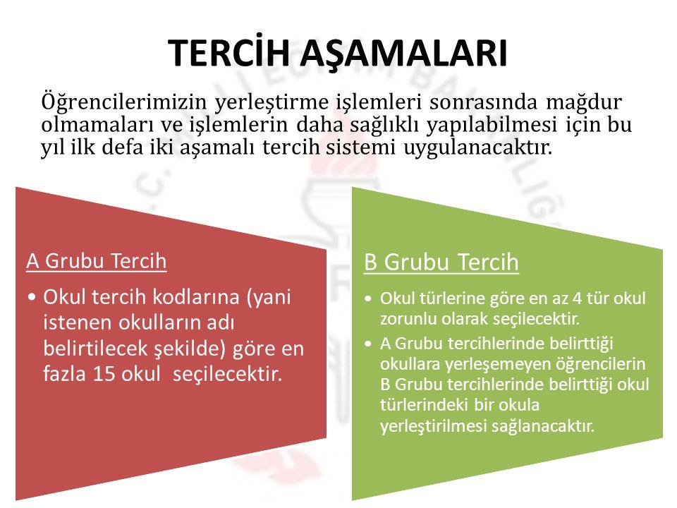 ÖZEL OKULLARA BURSLU ÖĞRENCİ ALIMI Özel okullar tam burslu olarak alacakları öğrencileri Türkiye genelinde puan üstünlüğüne göre ilk % 5'lik dilim içerisinden alacaklardır.
