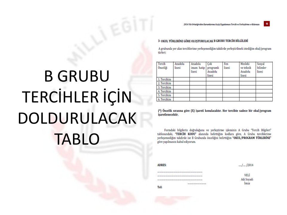 B GRUBU TERCİHLER İÇİN DOLDURULACAK TABLO