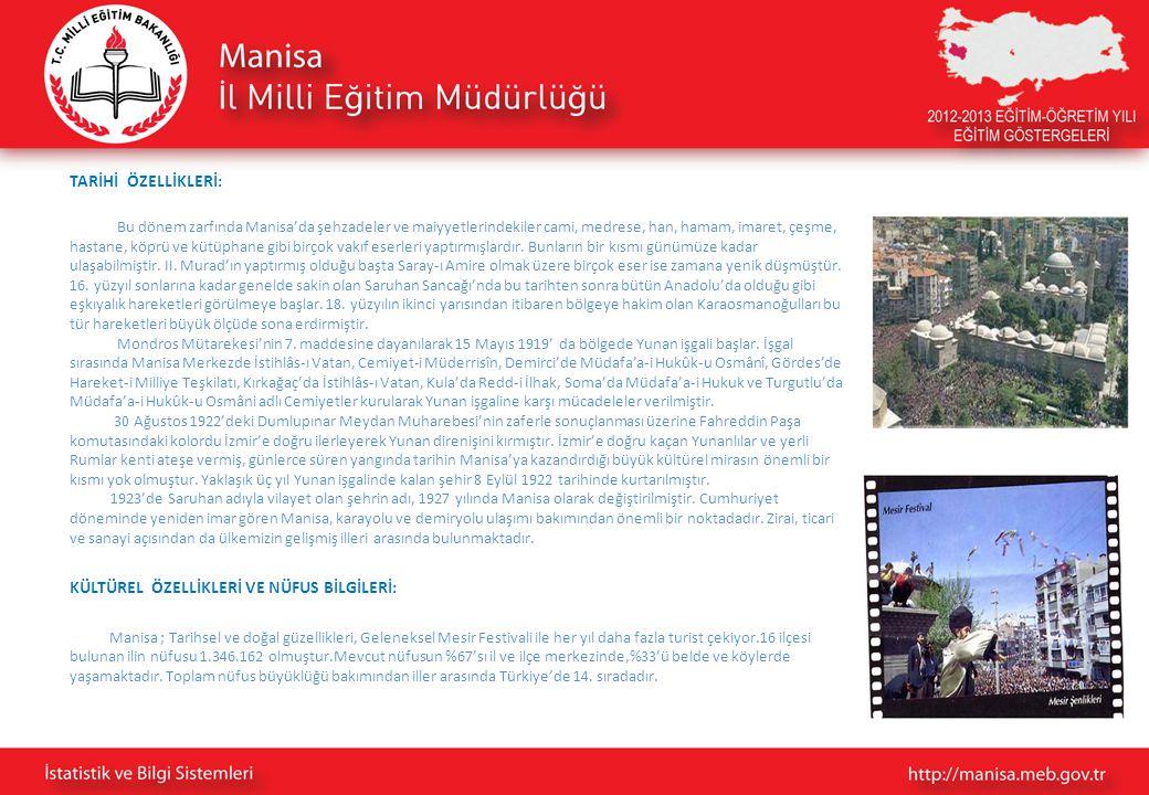 COGRAFİ ÖZELLİKLERİ: Konumu: Manisa, Batı Anadolu'nun denize kıyısı bulunmayan, fakat kıyıya en yakın ilidir.
