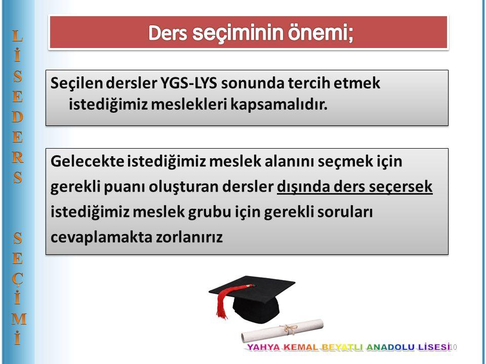 Seçilen dersler YGS-LYS sonunda tercih etmek istediğimiz meslekleri kapsamalıdır.