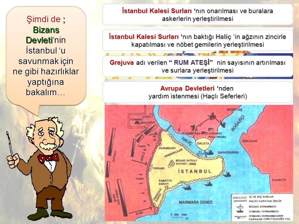 BizansKaradeniz Bizans'a Karadeniz'den gelebilecek yardımları önlemek için Anadolu Hisarı Anadolu Hisarı 'nın karşısına Rümeli Hisarı 'nın yapılması B