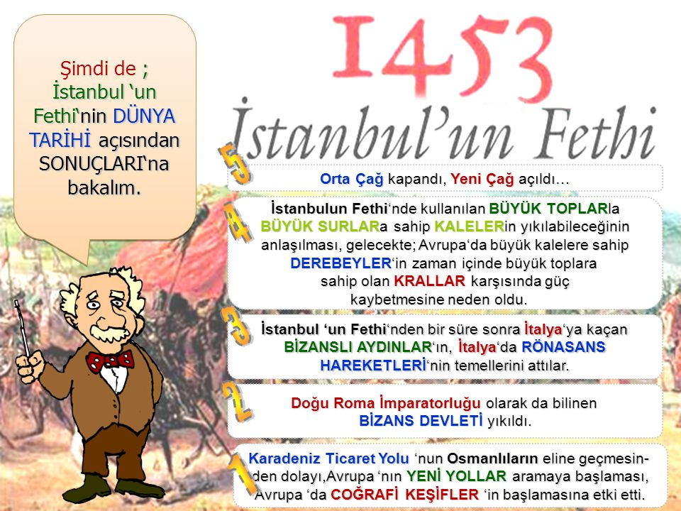 ; Şimdi ; İstanbul 'un Fethi'nin TÜRK TARİHİ açısından SONUÇLARI'na bakalım ; Şimdi ; İstanbul 'un Fethi'nin TÜRK TARİHİ açısından SONUÇLARI'na bakalı