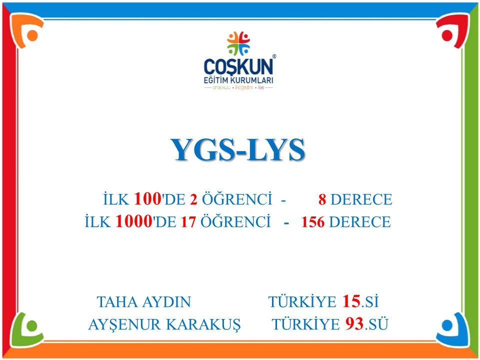 YGS-LYS İLK 100 'DE 2 ÖĞRENCİ - 8 DERECE İLK 1000 'DE 17 ÖĞRENCİ - 156 DERECE TAHA AYDIN TÜRKİYE 15.Sİ AYŞENUR KARAKUŞ TÜRKİYE 93.SÜ
