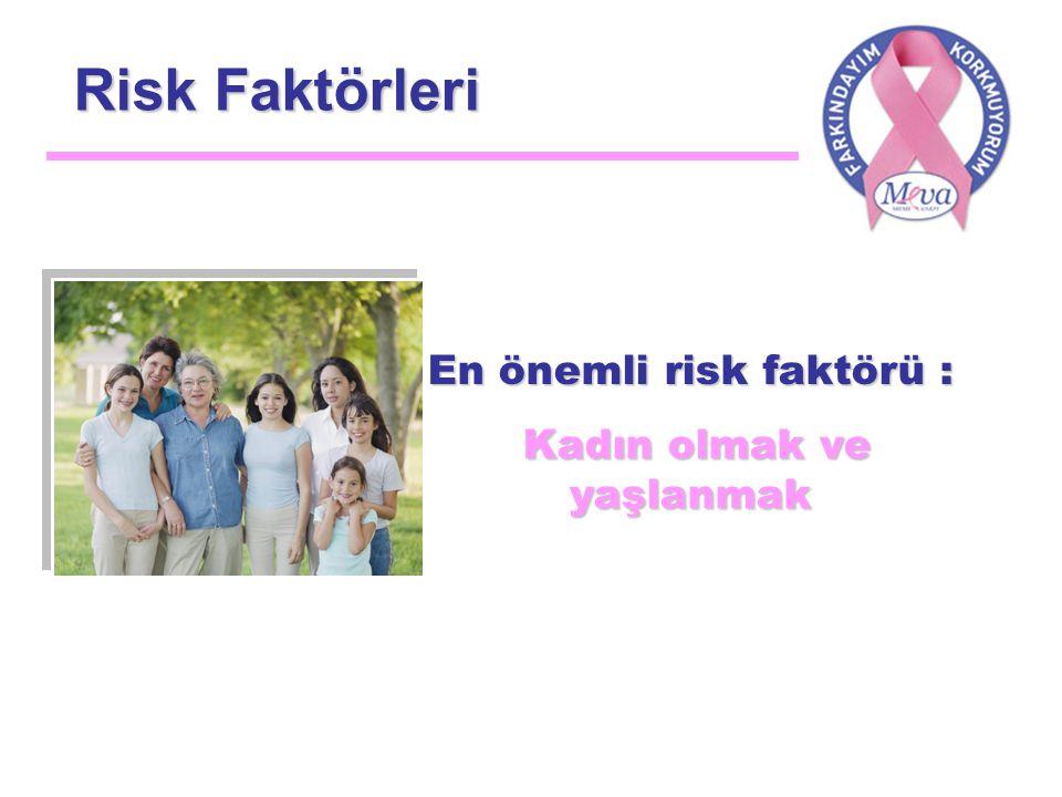 Risk Faktörleri En önemli risk faktörü : Kadın olmak ve yaşlanmak Kadın olmak ve yaşlanmak
