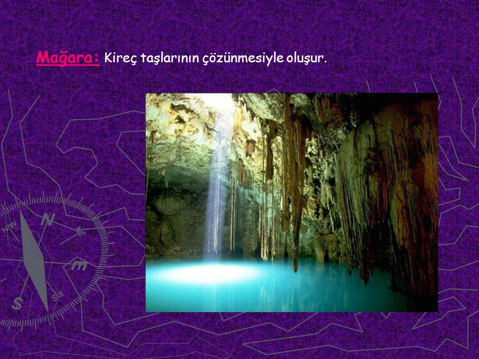 Düden: Yeryüzündeki suları yeraltına gönderen yada yeraltındaki suları yerüstüne çıkaran deliklerdir.