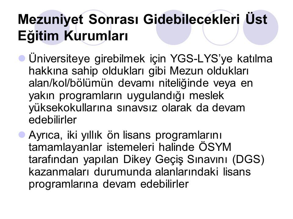 Mezuniyet Sonrası Gidebilecekleri Üst Eğitim Kurumları Üniversiteye girebilmek için YGS-LYS'ye katılma hakkına sahip oldukları gibi Mezun oldukları al