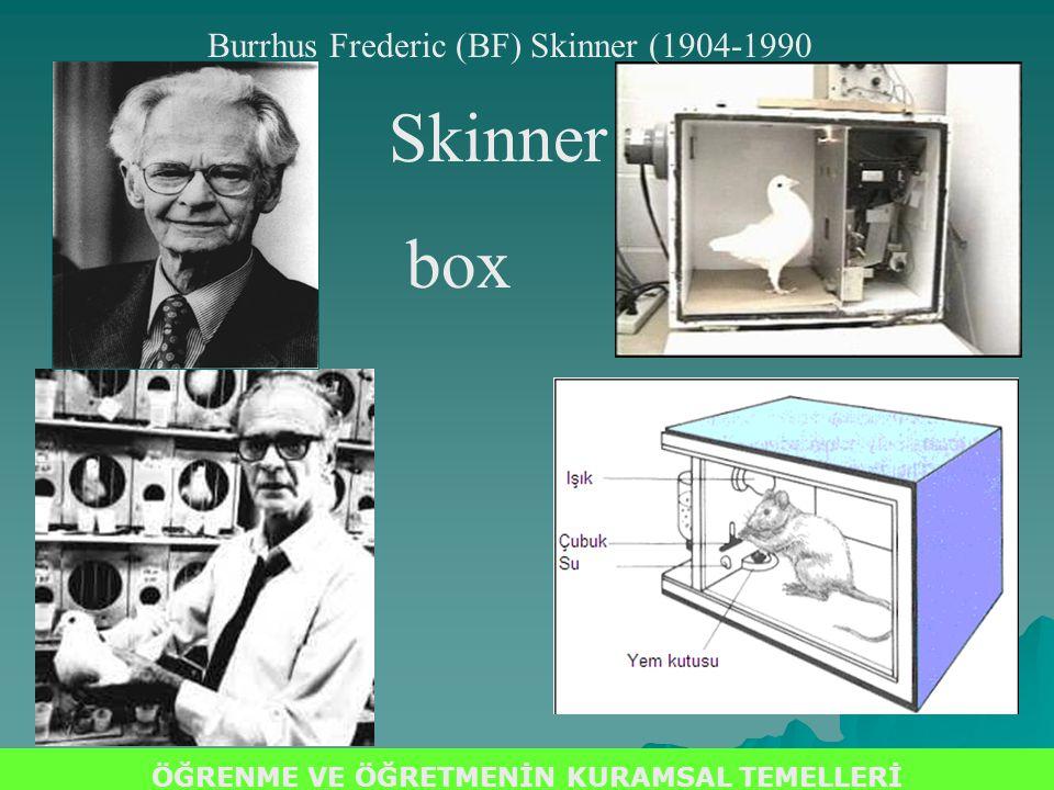 09.09.2014 ÖĞRENME VE ÖĞRETMENİN KURAMSAL TEMELLERİ Skinner box Burrhus Frederic (BF) Skinner (1904-1990