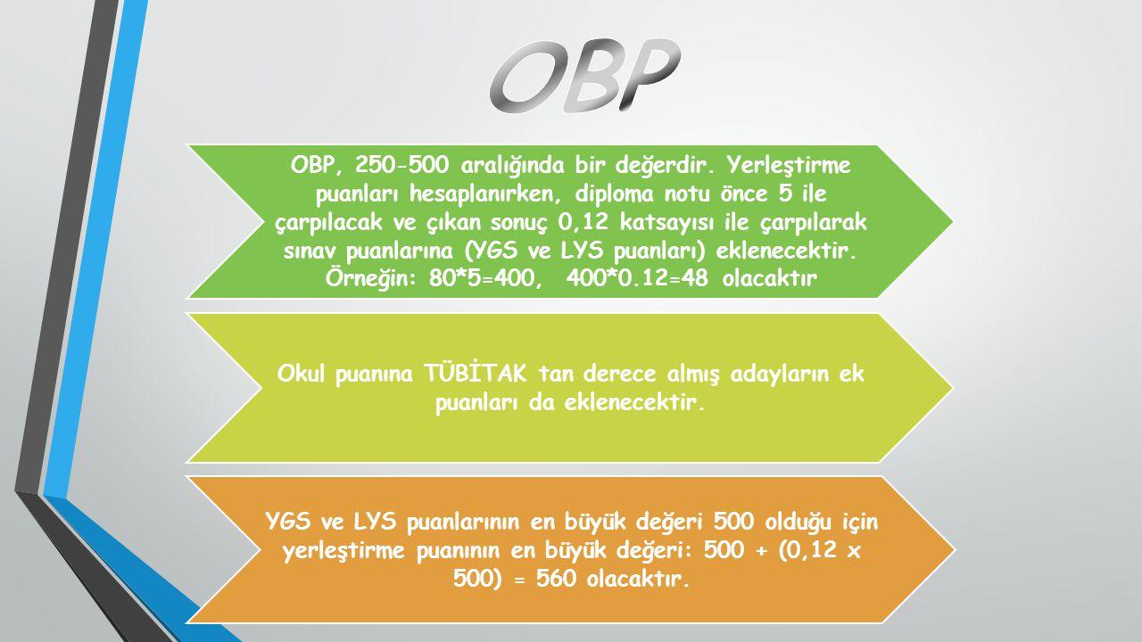 OBP, 250-500 aralığında bir değerdir. Yerleştirme puanları hesaplanırken, diploma notu önce 5 ile çarpılacak ve çıkan sonuç 0,12 katsayısı ile çarpıla