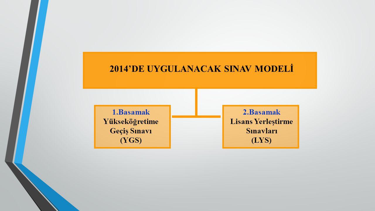 2014'DE UYGULANACAK SINAV MODELİ 1.Basamak Yükseköğretime Geçiş Sınavı (YGS) 2.Basamak Lisans Yerleştirme Sınavları (LYS)