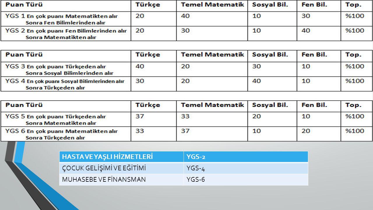  Daha sonra bu OBP, herkes için tek katsayı olarak kullanılan 0.12 katsayısı ile çarpılarak okuldan gelecek net puan hesaplanacaktır.