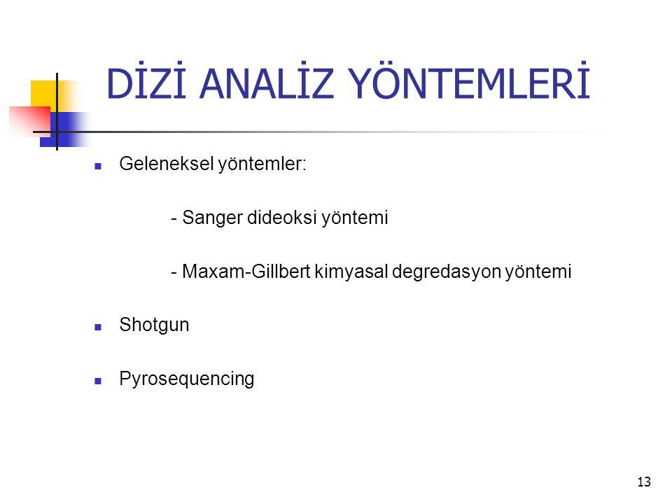 13 DİZİ ANALİZ YÖNTEMLERİ Geleneksel yöntemler: - Sanger dideoksi yöntemi - Maxam-Gillbert kimyasal degredasyon yöntemi Shotgun Pyrosequencing