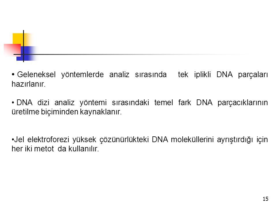 15 Geleneksel yöntemlerde analiz sırasında tek iplikli DNA parçaları hazırlanır. DNA dizi analiz yöntemi sırasındaki temel fark DNA parçacıklarının ür