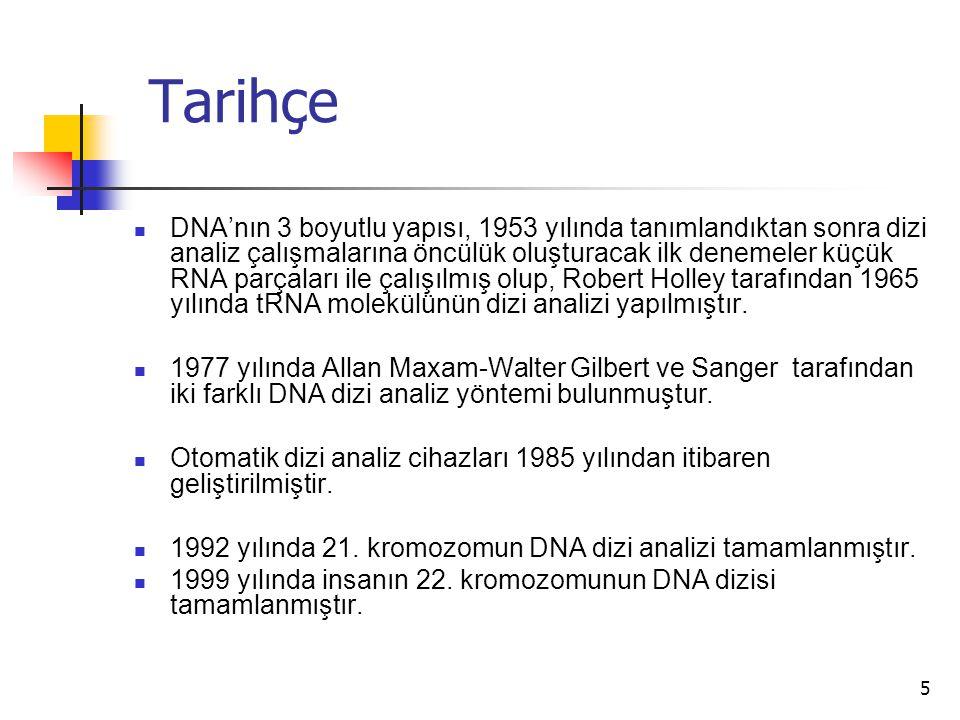 5 Tarihçe DNA'nın 3 boyutlu yapısı, 1953 yılında tanımlandıktan sonra dizi analiz çalışmalarına öncülük oluşturacak ilk denemeler küçük RNA parçaları