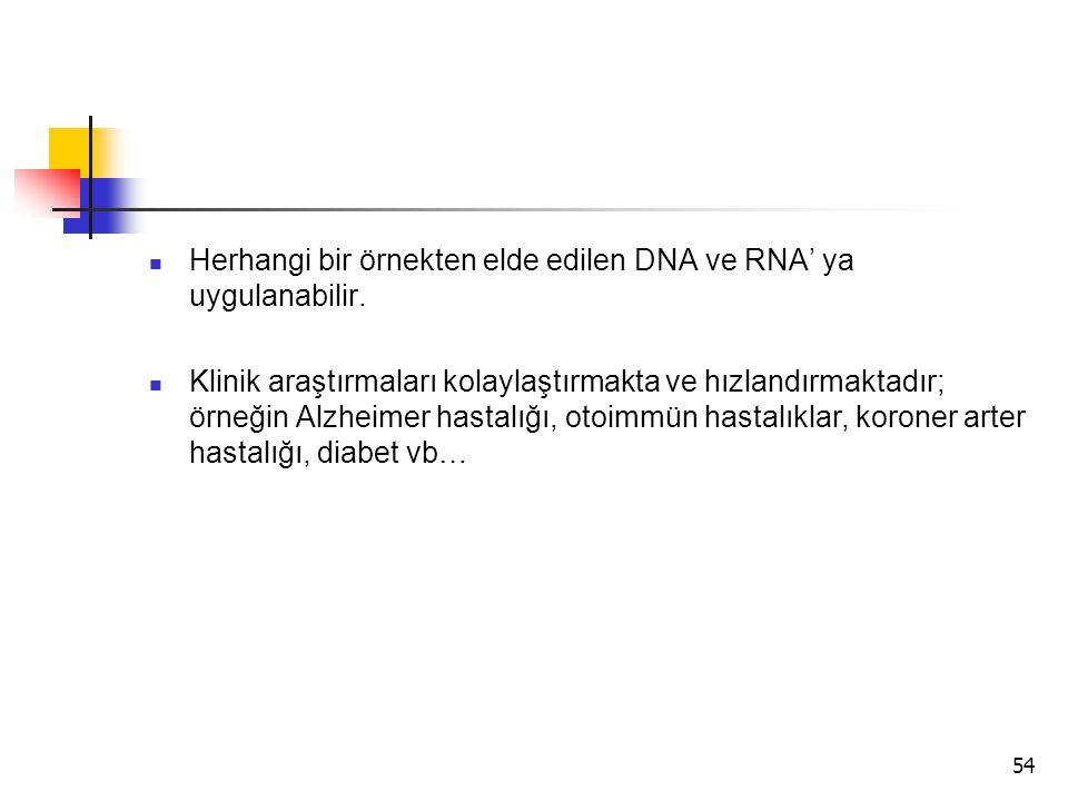 54 Herhangi bir örnekten elde edilen DNA ve RNA' ya uygulanabilir. Klinik araştırmaları kolaylaştırmakta ve hızlandırmaktadır; örneğin Alzheimer hasta