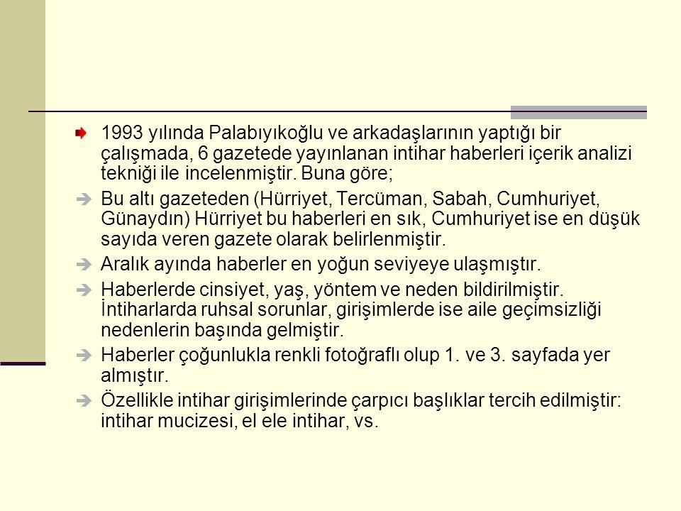 1993 yılında Palabıyıkoğlu ve arkadaşlarının yaptığı bir çalışmada, 6 gazetede yayınlanan intihar haberleri içerik analizi tekniği ile incelenmiştir.