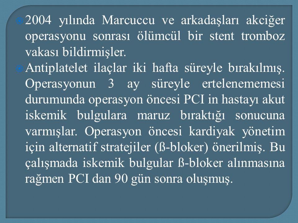  2004 yılında Marcuccu ve arkadaşları akciğer operasyonu sonrası ölümcül bir stent tromboz vakası bildirmişler.  Antiplatelet ilaçlar iki hafta süre