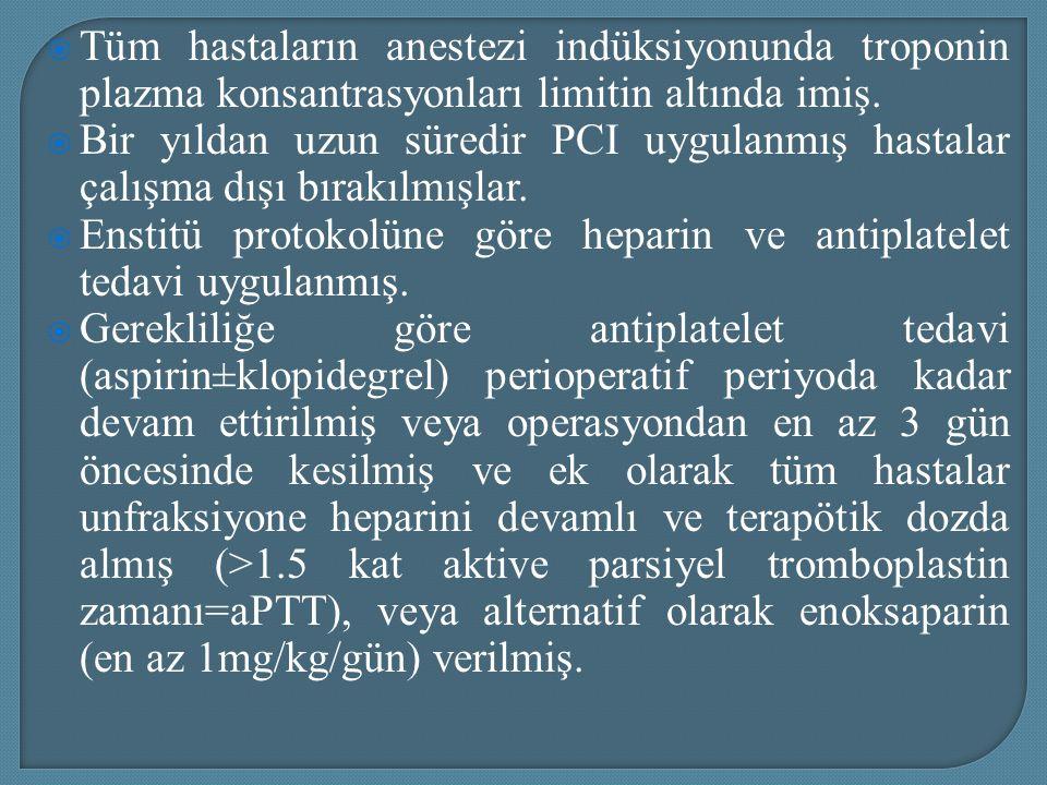 Kardiyak komplikasyonlar;  Kardiyak ölüm  Myokardial infarktüs  re-PCI ve koroner bypass greft (CABG) cerrahisi  Konjestif kalp yetmezliği  Yeni unstabil anjina  Yeni anlamlı aritmiler  Myokardial hücre hasarı (cTnT>0.035ng/ml MI bulguları olmaksızın) olarak belirlenmiş,