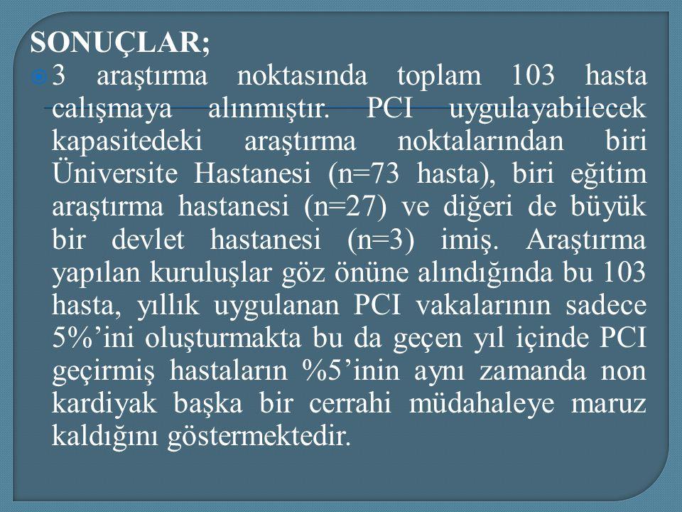 SONUÇLAR;  3 araştırma noktasında toplam 103 hasta calışmaya alınmıştır. PCI uygulayabilecek kapasitedeki araştırma noktalarından biri Üniversite Has