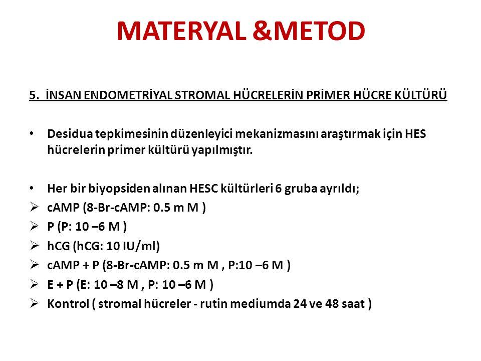 MATERYAL &METOD 5.