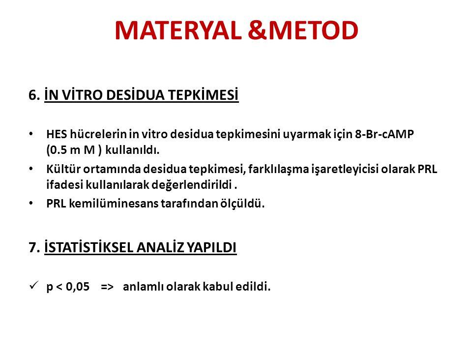 MATERYAL &METOD 6.