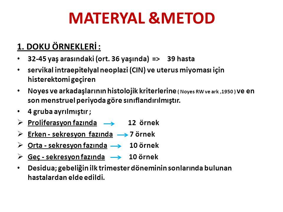 MATERYAL &METOD 1.DOKU ÖRNEKLERİ : 32-45 yaş arasındaki (ort.