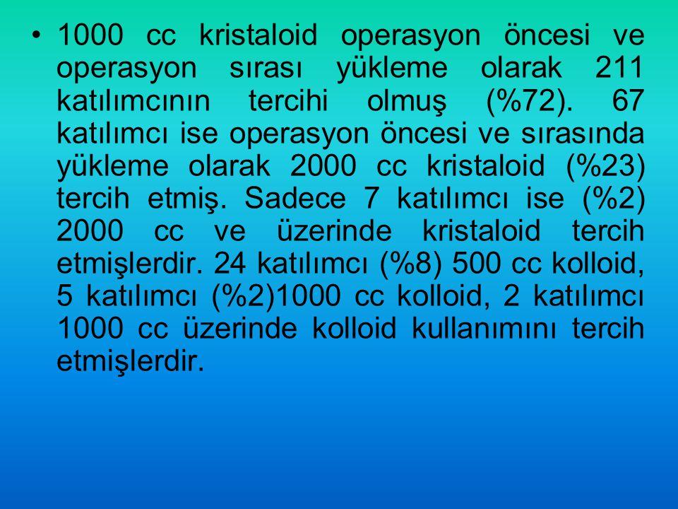 1000 cc kristaloid operasyon öncesi ve operasyon sırası yükleme olarak 211 katılımcının tercihi olmuş (%72). 67 katılımcı ise operasyon öncesi ve sıra