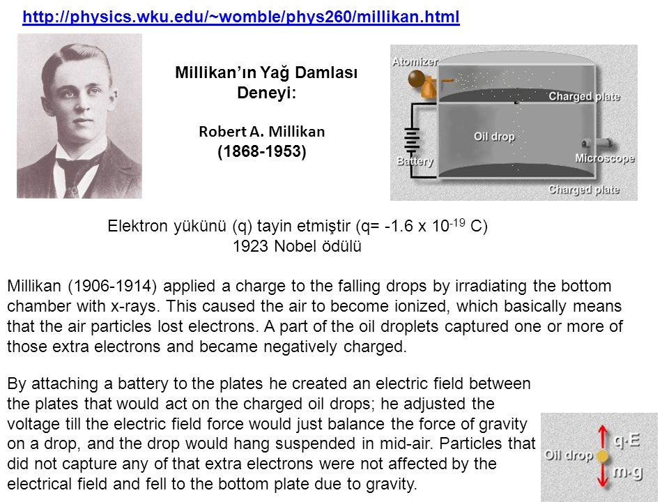 By attaching a battery to the plates he created an electric field between the plates that would act on the charged oil drops; he adjusted the voltage till the electric field force would just balance the force of gravity on a drop, and the drop would hang suspended in mid-air.
