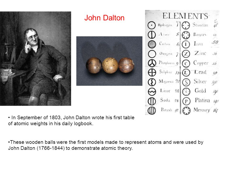 John Dalton In September of 1803, John Dalton wrote his first table of atomic weights in his daily logbook.