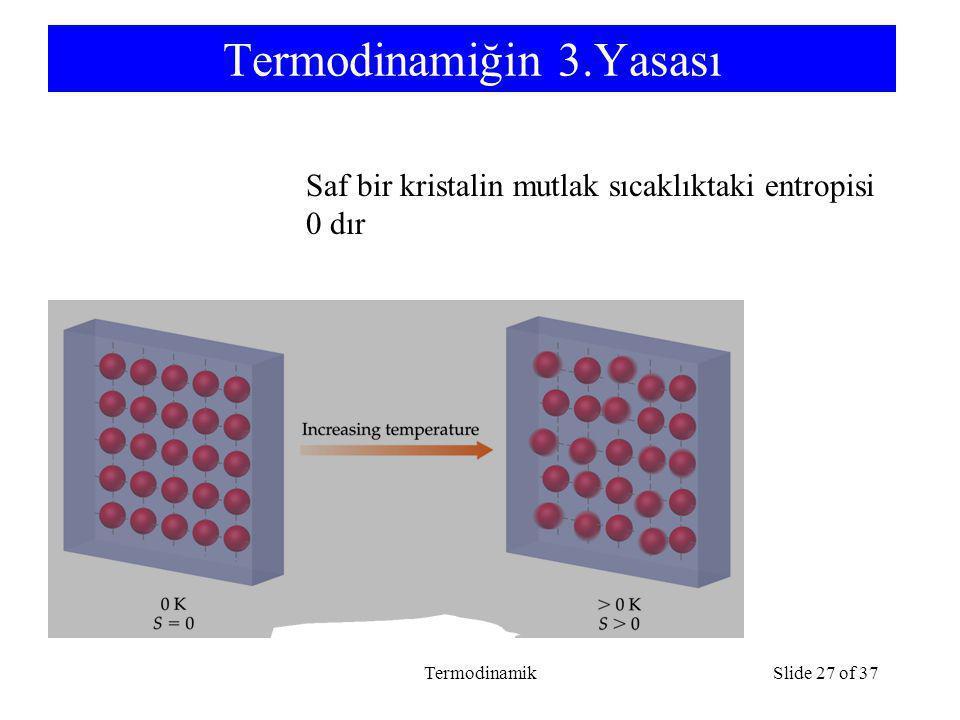 TermodinamikSlide 27 of 37 Termodinamiğin 3.Yasası Saf bir kristalin mutlak sıcaklıktaki entropisi 0 dır