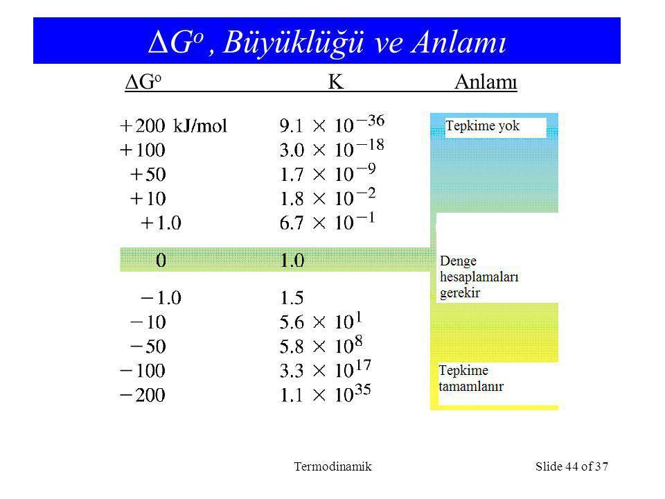 TermodinamikSlide 44 of 37 ΔG o, Büyüklüğü ve Anlamı ∆G o K Anlamı