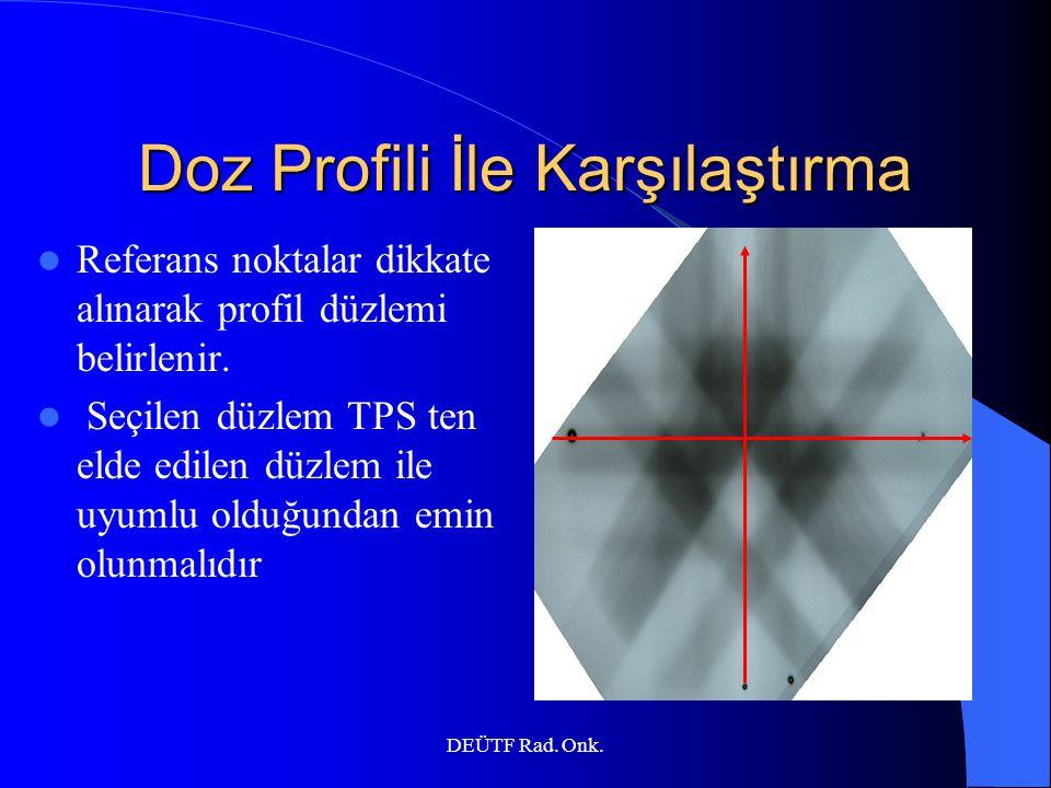 DEÜTF Rad. Onk. Doz Profili İle Karşılaştırma Referans noktalar dikkate alınarak profil düzlemi belirlenir. Seçilen düzlem TPS ten elde edilen düzlem