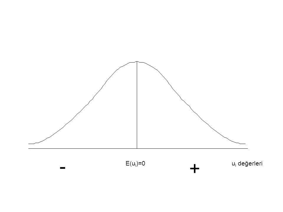EKK tahmincilerinin ihtimal dağılımları u i 'nin ihtimal dağılımı hakkında yapılan varsayıma bağlıdır.  tahminleri için uygulanan testlerin geçerlili