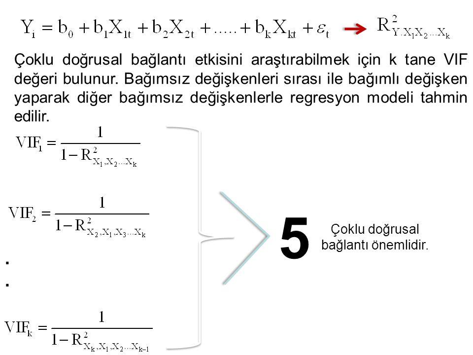 21 Çoklu doğrusal bağlantı etkisini araştırabilmek için k tane VIF değeri bulunur.