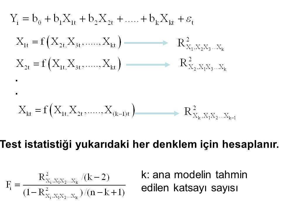 25 2.Yardımcı Regresyon Modelleri için F testi  Bu yöntemde varyans büyütme faktöründe hesaplanan belirlilik katsayılarından hesaplama yapılır.  Sır