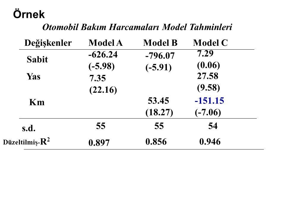 Otomobil Bakım Harcamaları Model Tahminleri DeğişkenlerModel AModel BModel C Sabit Yas Km s.d.