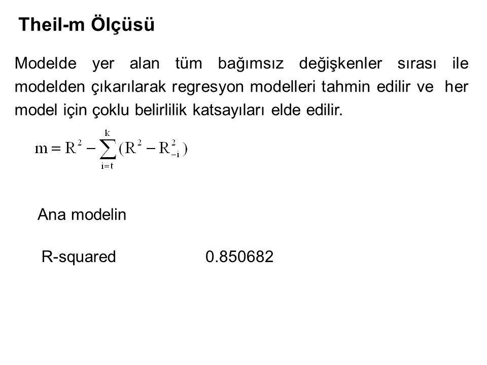 Ana modelin R-squared0.850682 3 nolu modelde önemli değildir. (sermstokor)