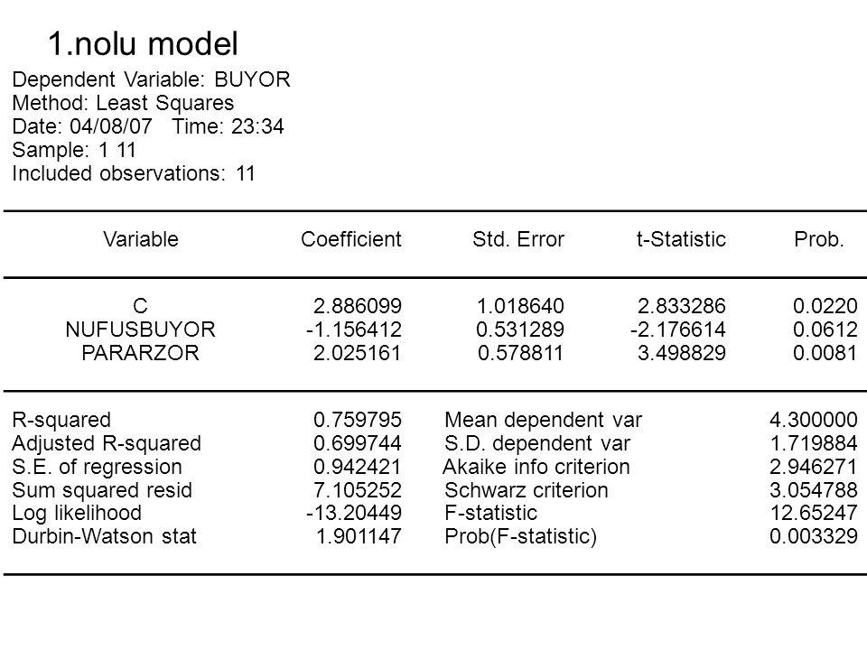 1.nolu model Dependent Variable: BUYOR Method: Least Squares Date: 04/08/07 Time: 23:34 Sample: 1 11 Included observations: 11 VariableCoefficientStd.