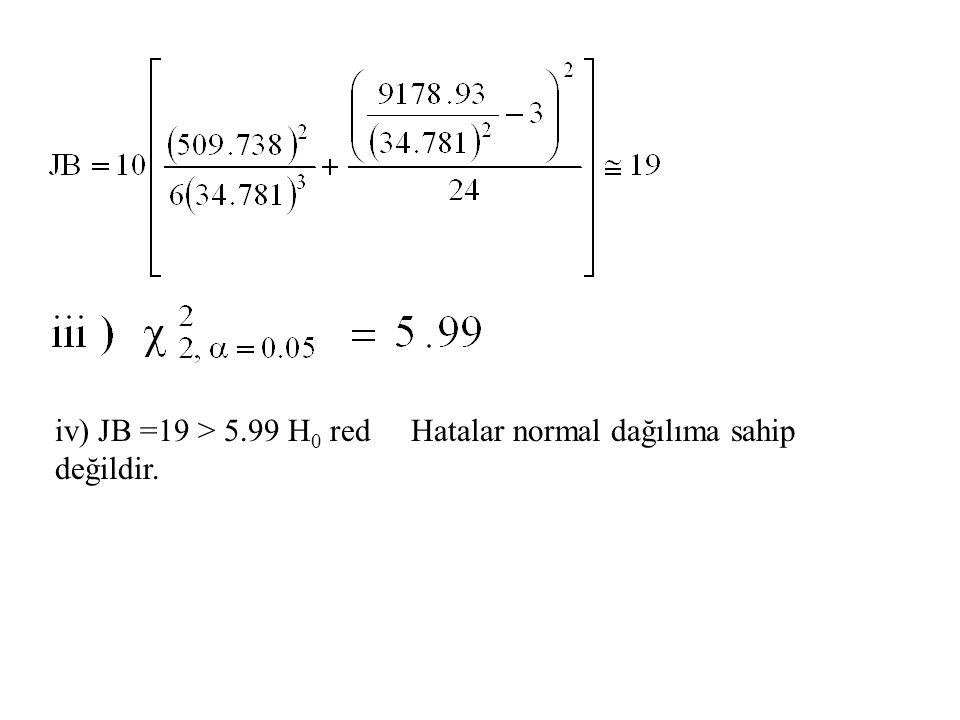 On ülkede günlük gazete satış adedi (Y), nüfus (X 2 ) ve gayrisafi milli hasıla (X 3 ) verilerden elde edilen doğrusal modelin hata terimlerinin normal dağılıp dağılmadığını test etmek için: i) H 0 : Hatalar normal dağılıma sahiptir H 1 : Hatalar normal dağılıma sahip değildir.