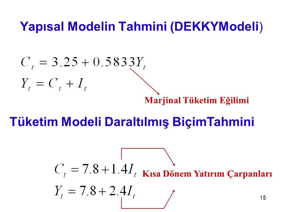 Yapısal Modelin Tahmini (DEKKYModeli) Marjinal Tüketim Eğilimi Tüketim Modeli Daraltılmış BiçimTahmini Kısa Dönem Yatırım Çarpanları 15