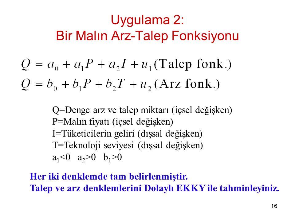 Uygulama 2: Bir Malın Arz-Talep Fonksiyonu Q=Denge arz ve talep miktarı (içsel değişken) P=Malın fiyatı (içsel değişken) I=Tüketicilerin geliri (dışsa