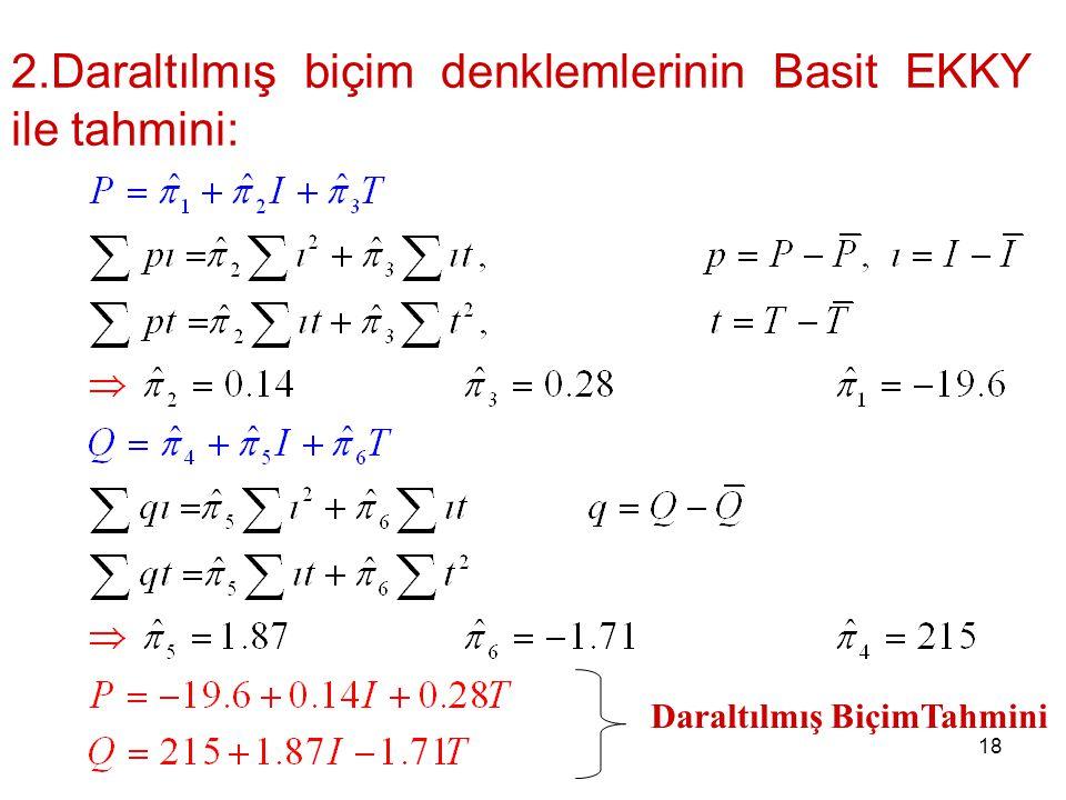 2.Daraltılmış biçim denklemlerinin Basit EKKY ile tahmini: Daraltılmış BiçimTahmini 18