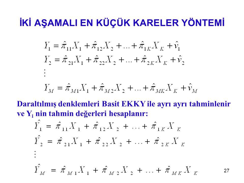 Daraltılmış denklemleri Basit EKKY ile ayrı ayrı tahminlenir ve Y i nin tahmin değerleri hesaplanır: İKİ AŞAMALI EN KÜÇÜK KARELER YÖNTEMİ 27