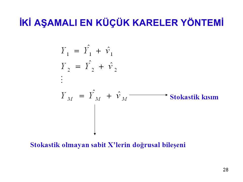 Stokastik olmayan sabit X'lerin doğrusal bileşeni Stokastik kısım İKİ AŞAMALI EN KÜÇÜK KARELER YÖNTEMİ 28