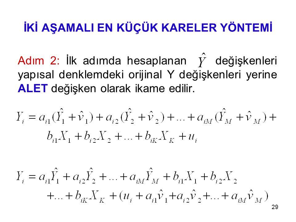 Adım 2: İlk adımda hesaplanan değişkenleri yapısal denklemdeki orijinal Y değişkenleri yerine ALET değişken olarak ikame edilir. İKİ AŞAMALI EN KÜÇÜK