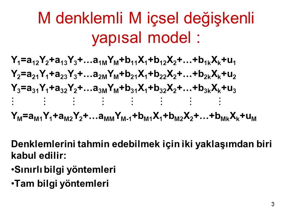 ADIM 1.Y=f(Z 1,Z 2,K) daraltılmış modeli tahmin edilir.