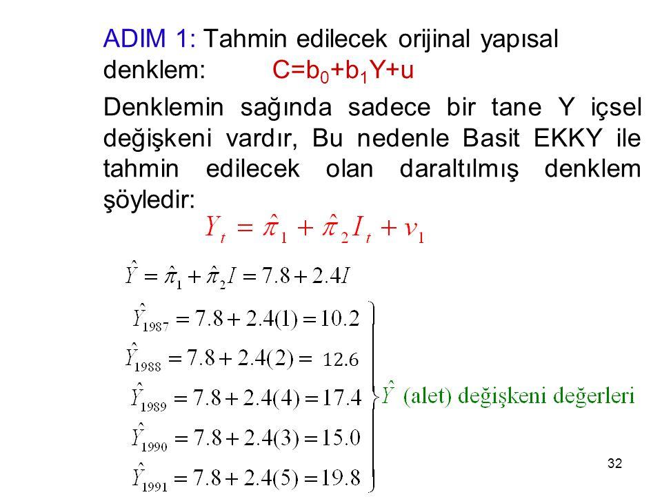 ADIM 1: Tahmin edilecek orijinal yapısal denklem: C=b 0 +b 1 Y+u Denklemin sağında sadece bir tane Y içsel değişkeni vardır, Bu nedenle Basit EKKY ile